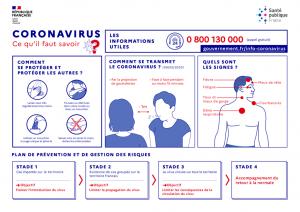 thumbnail of infographie_coronavirus