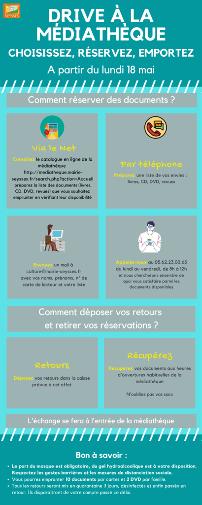 thumbnail of infographie_drive-2