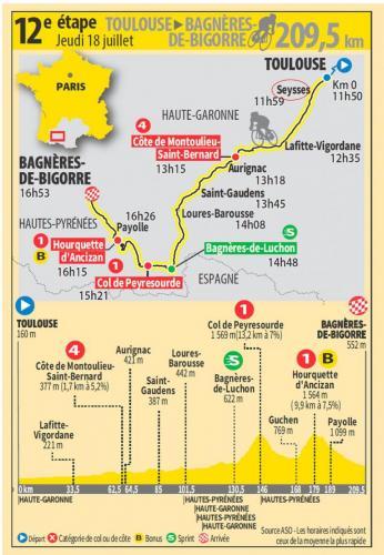 Tour de France 18 07 2019 64